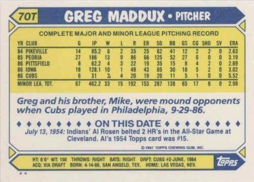 1982 Braves Atl. Braves