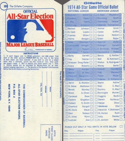 All Star Game Ballots