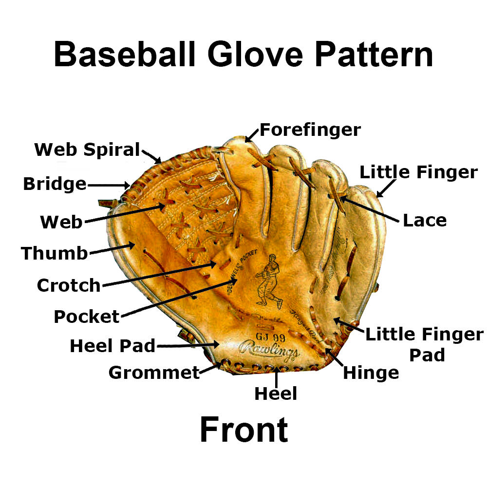 glossary of baseball gloves