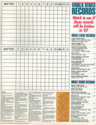 987 Budweiser Play-off/Series Scorecard right