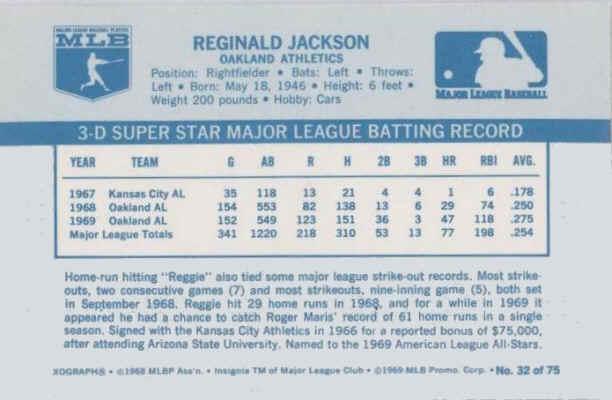 1970 Kelloggs Baseball Cards Checklist