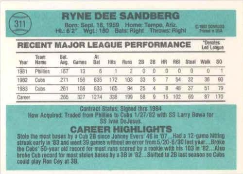 1984 Donruss Baseball Cards