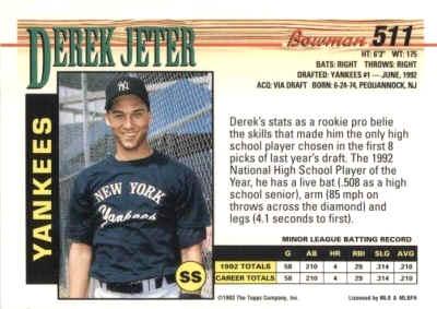 1993 Bowman Baseball Cards Checklist