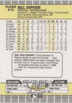 1989 Fleer Baseball Cards