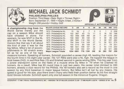 1981 Kelloggs Baseball Cards Checklist